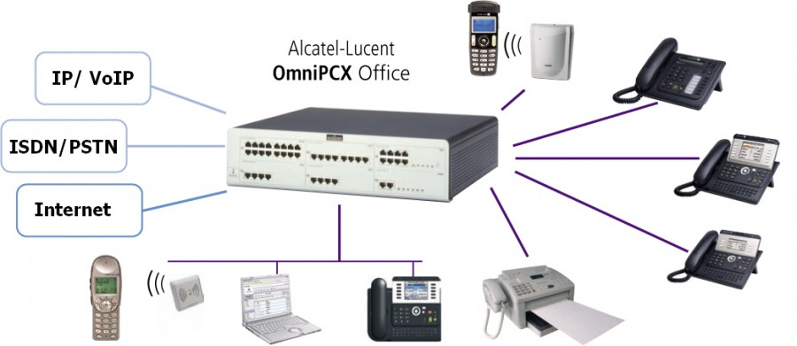Alcatel OmniPCX Office (OXO)